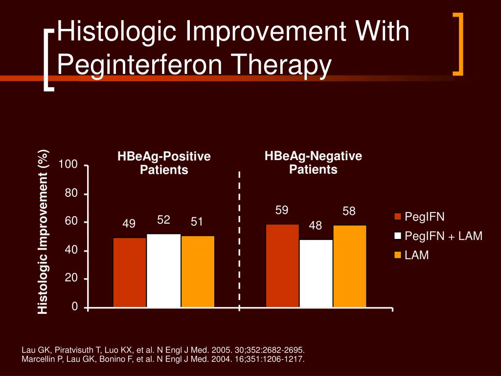 Histologic Improvement With Peginterferon Therapy