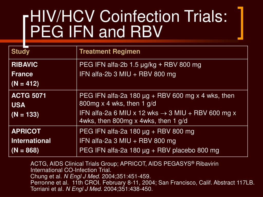 HIV/HCV Coinfection Trials: