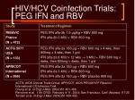 hiv hcv coinfection trials peg ifn and rbv