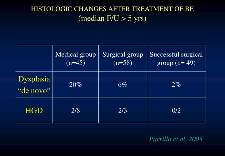 HISTOLOGIC CHANGES AFTER TREATMENT OF BE
