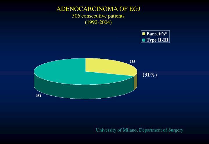 ADENOCARCINOMA OF EGJ