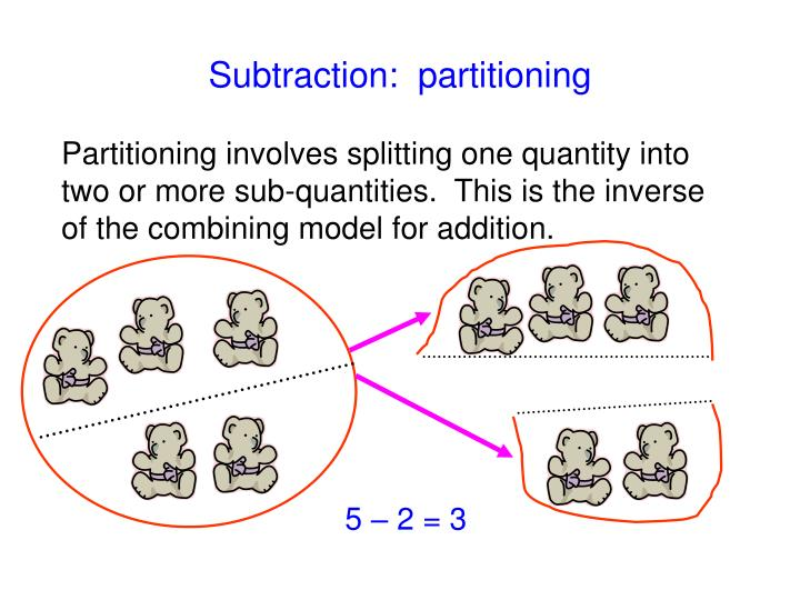 Subtraction:  partitioning