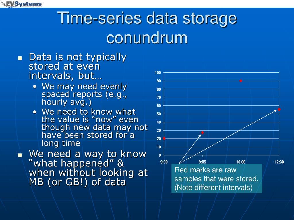 Time-series data storage conundrum