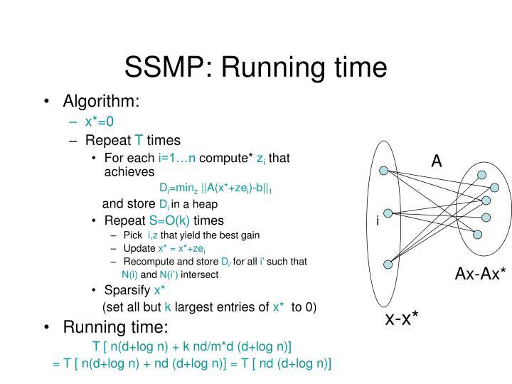 SSMP: Running time