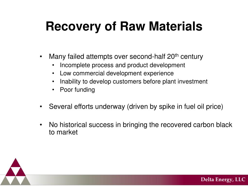 Recovery of Raw Materials