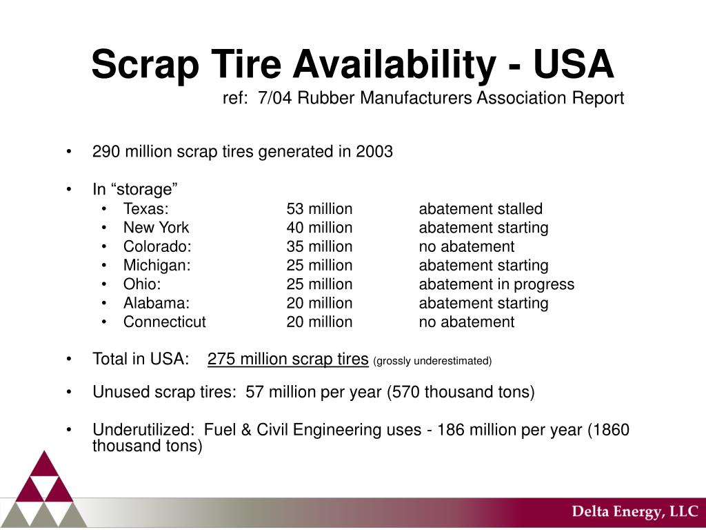 Scrap Tire Availability - USA