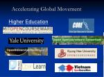 accelerating global movement