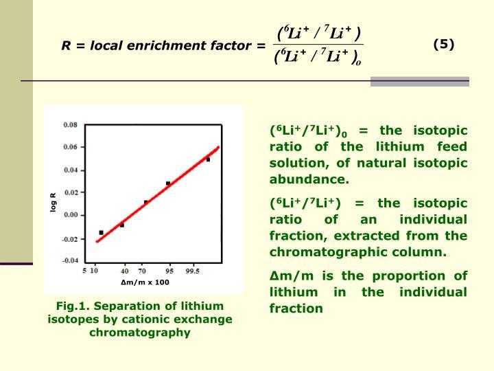 R = local enrichment factor =