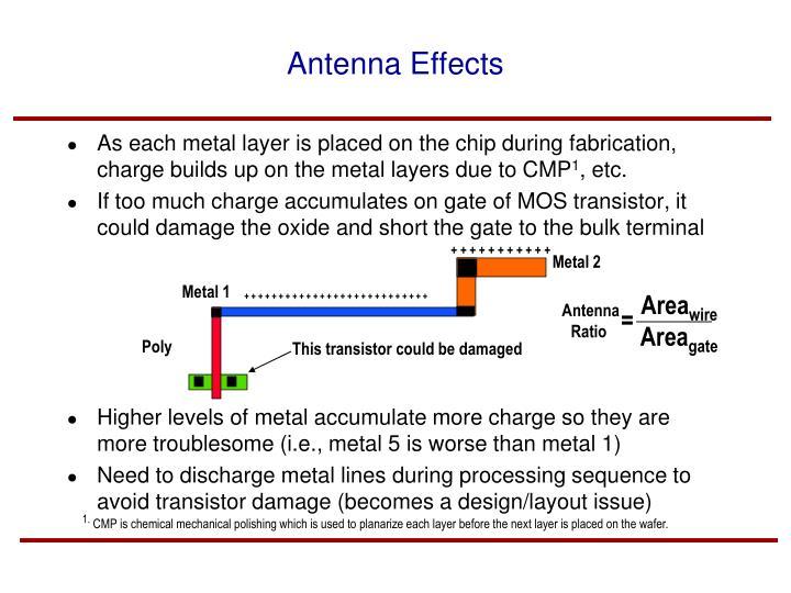 Antenna Effects