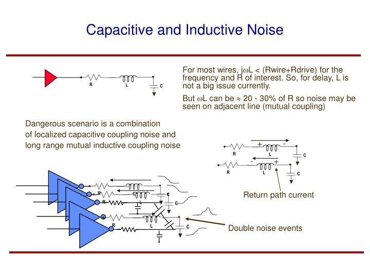 Capacitive and Inductive Noise