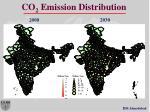 co 2 emission distribution