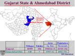 gujarat state ahmedabad district