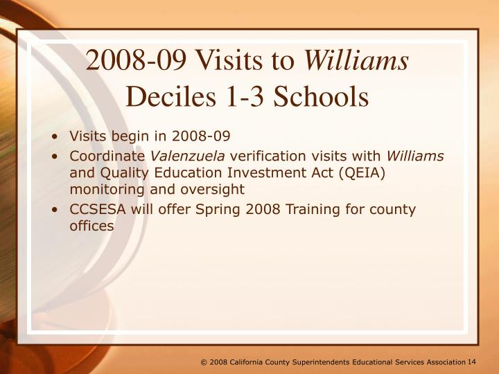 2008-09 Visits to