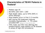 characteristics of tb hiv patients in thailand