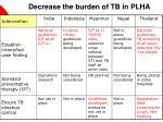 decrease the burden of tb in plha