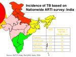 incidence of tb based on nationwide arti survey india