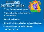 schemas develop when