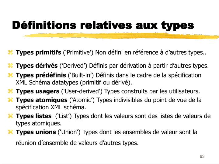 Définitions relatives aux types