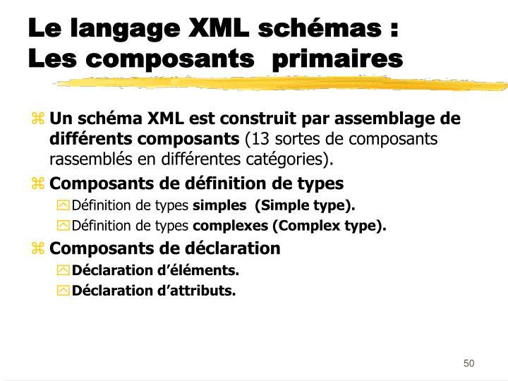 Le langage XML schémas : Les composants  primaires