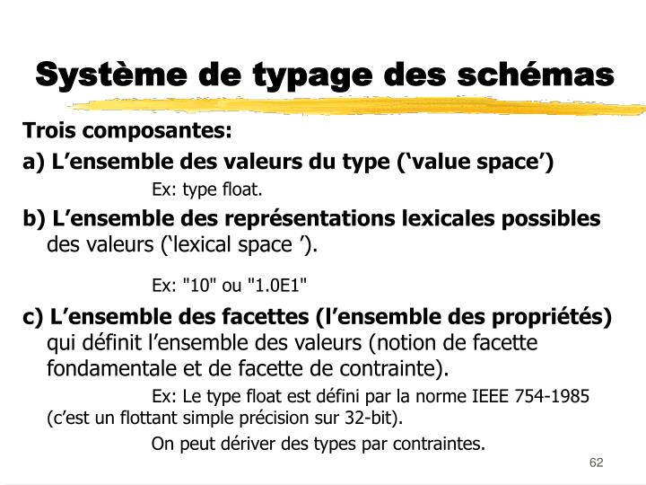 Système de typage des schémas