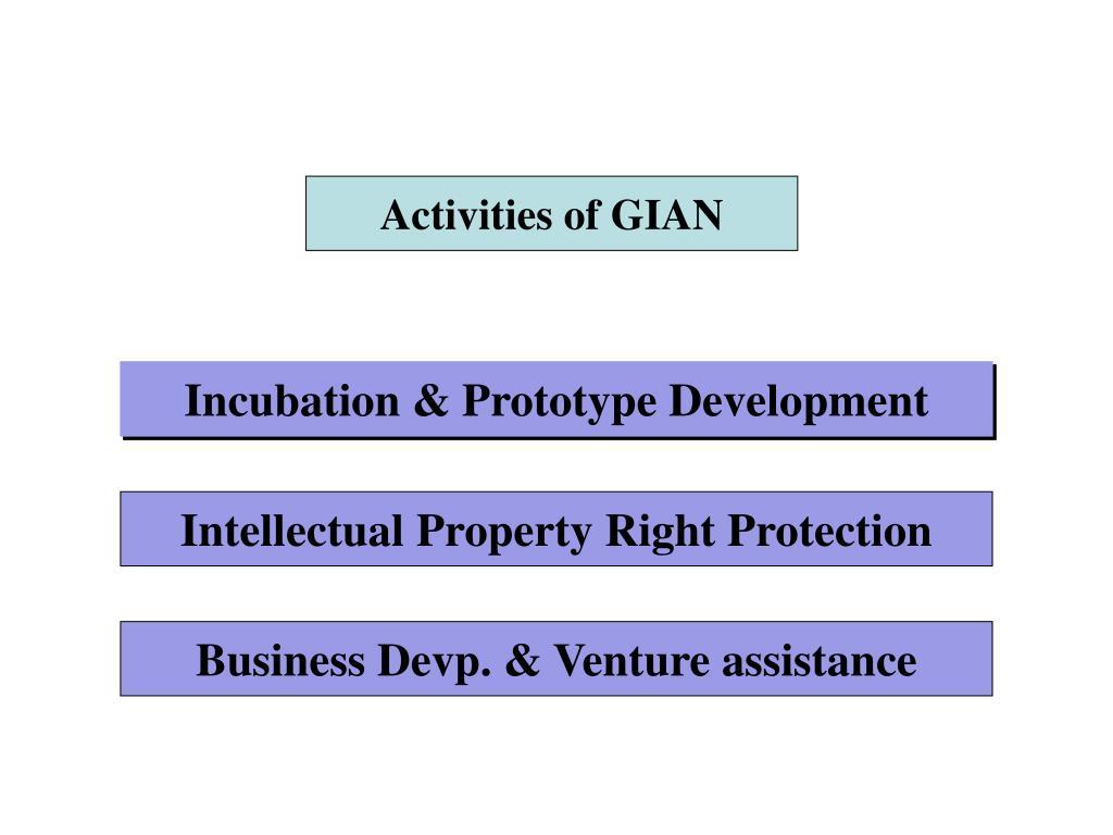 Activities of GIAN