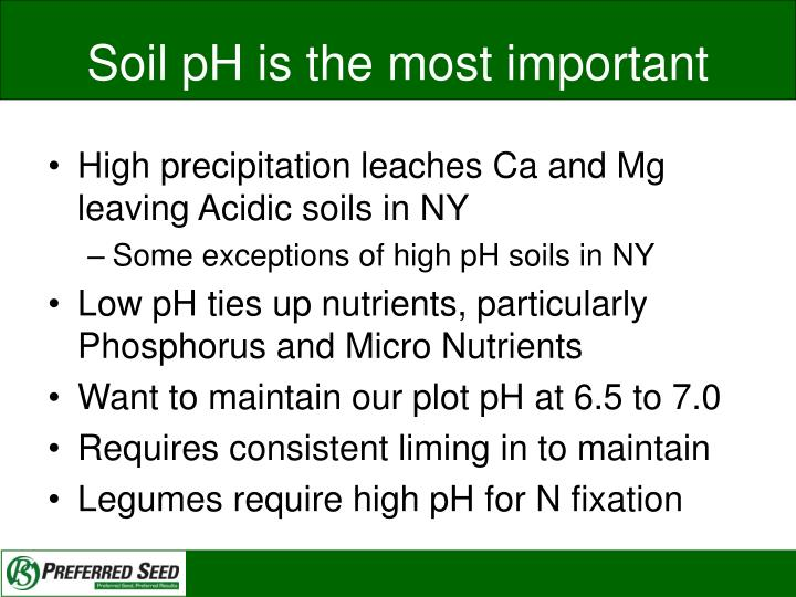 Soil pH is the most important