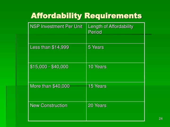 Affordability Requirements