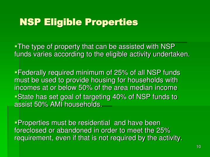 NSP Eligible Properties