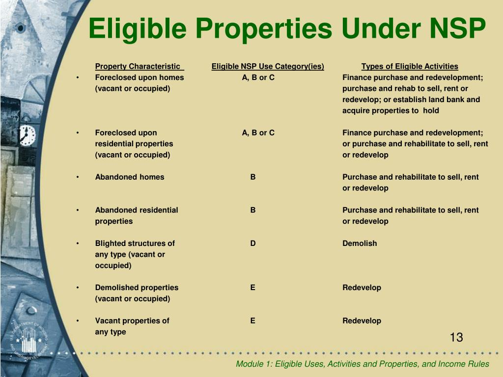 Eligible Properties Under NSP