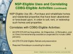 nsp eligible uses and correlating cdbg eligible activities continued