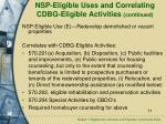 nsp eligible uses and correlating cdbg eligible activities continued11