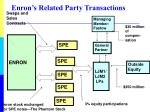 enron s related party transactions