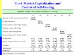stock market capitalization and control of self dealing