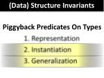 data structure invariants5
