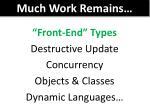much work remains1