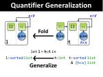quantifier generalization
