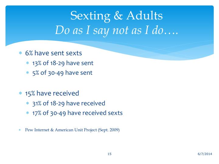 Sexting & Adults