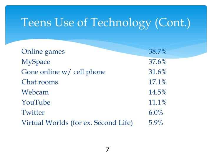 Teens Use of Technology (Cont.)