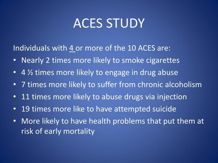 ACES STUDY