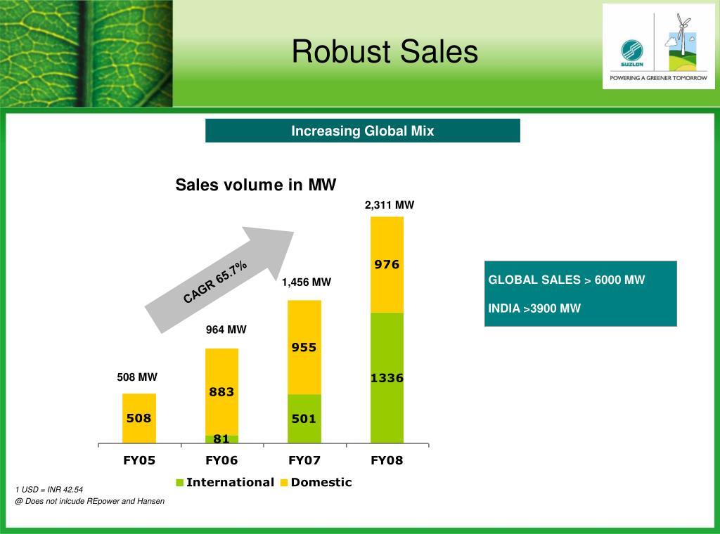 Robust Sales