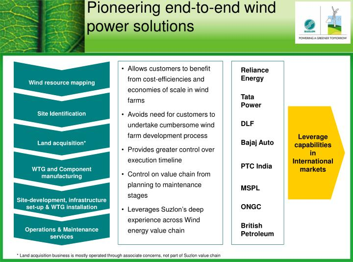 Pioneering end-to-end wind power solutions