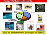 honeywell s business segments