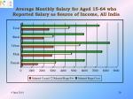 average monthly salary for aged 15 64 who reported salary as source of income all india