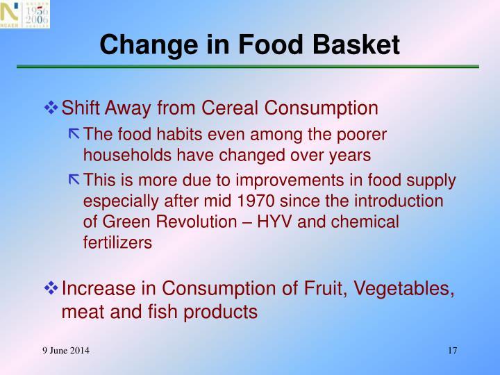 Change in Food Basket