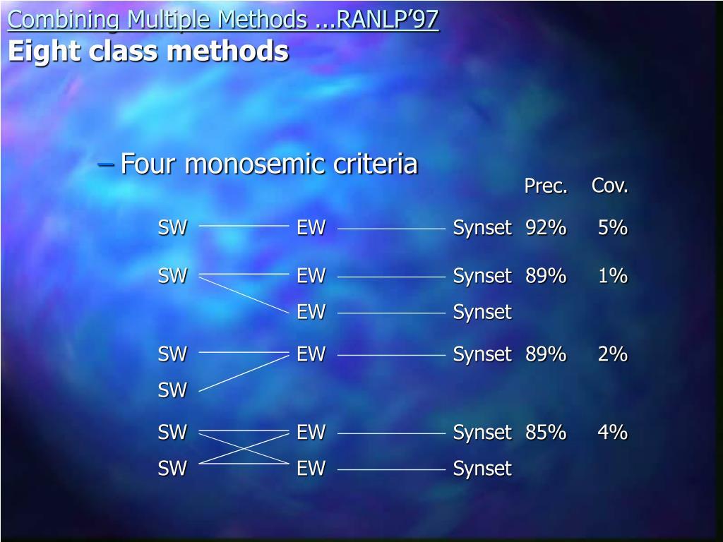 Four monosemic criteria