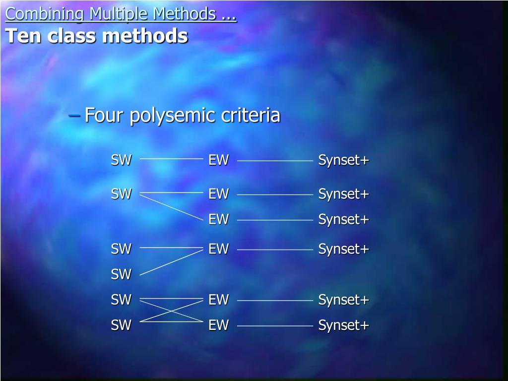Four polysemic criteria