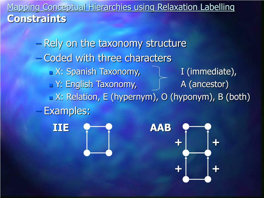 Rely on the taxonomy structure