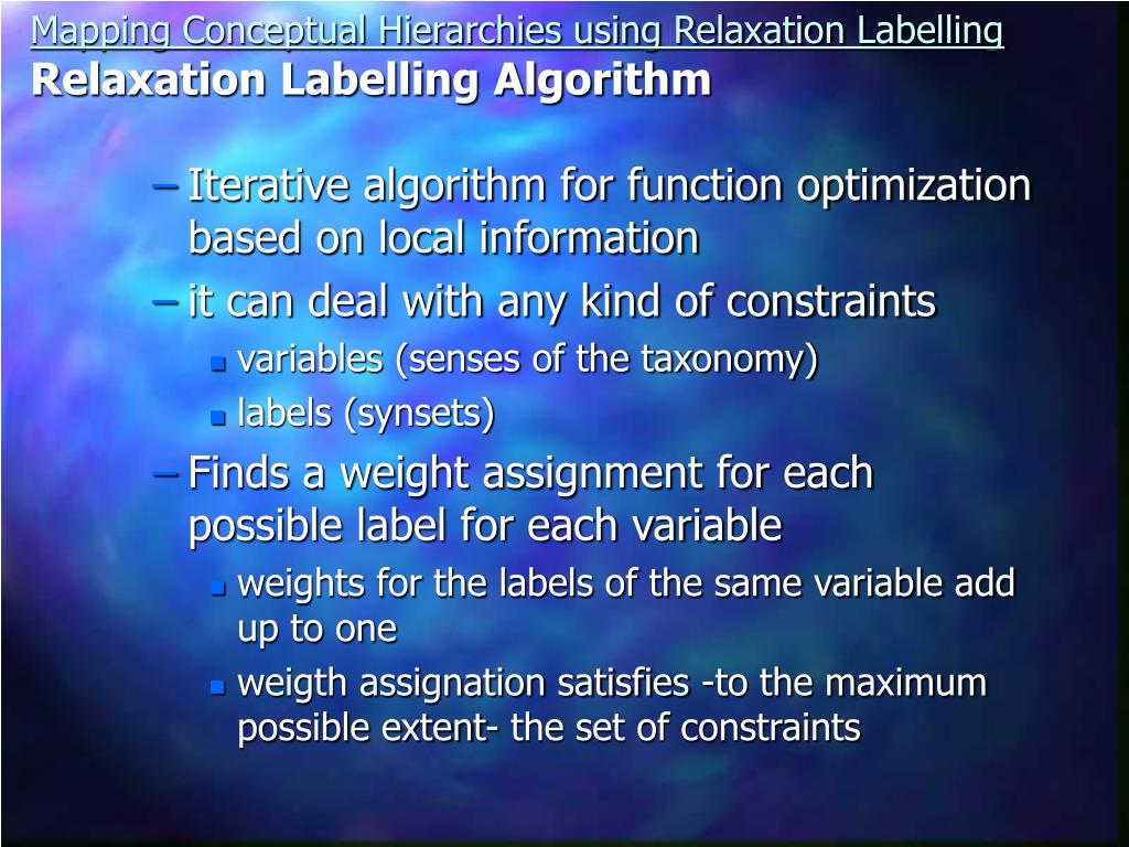 Iterative algorithm for function optimization based on local information