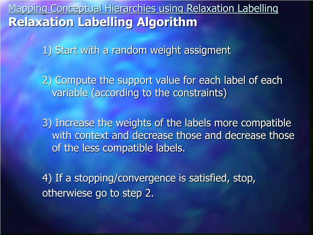 1) Start with a random weight assigment