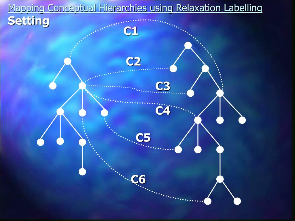 Mapping Conceptual Hierarchies using Relaxation Labelling